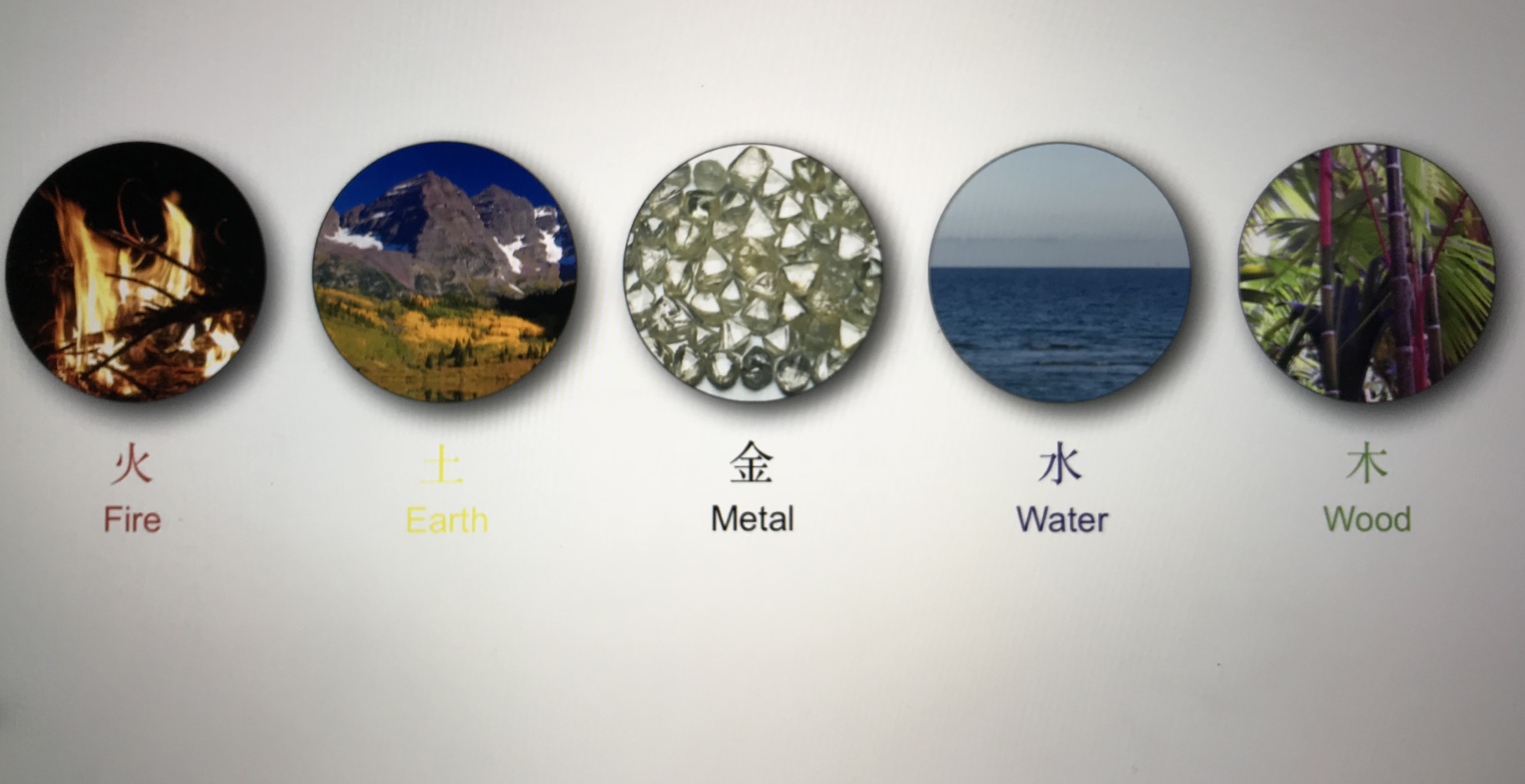 The 5 Elements: Fire, Earth, Metal, Water, Wood